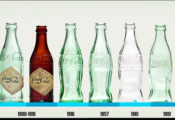 128 YEARS OF COCA-COLA'S HISTORY IN 2 MINUTES