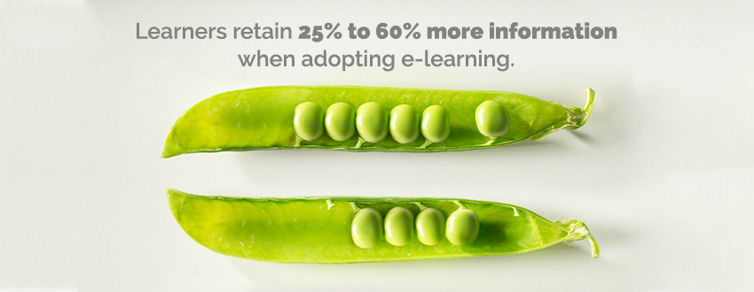 eLearning Trends That Can Help Your Business Succeed In 2021