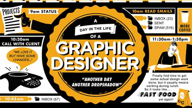 A not so glamorous day in the life of a graphic designer  [LOL]