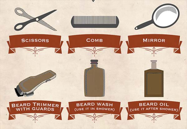 Beard Care and Maintenance infographic for Hipsters – #BeardLife